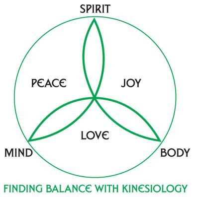 Melissa Burger Kinesiology logo